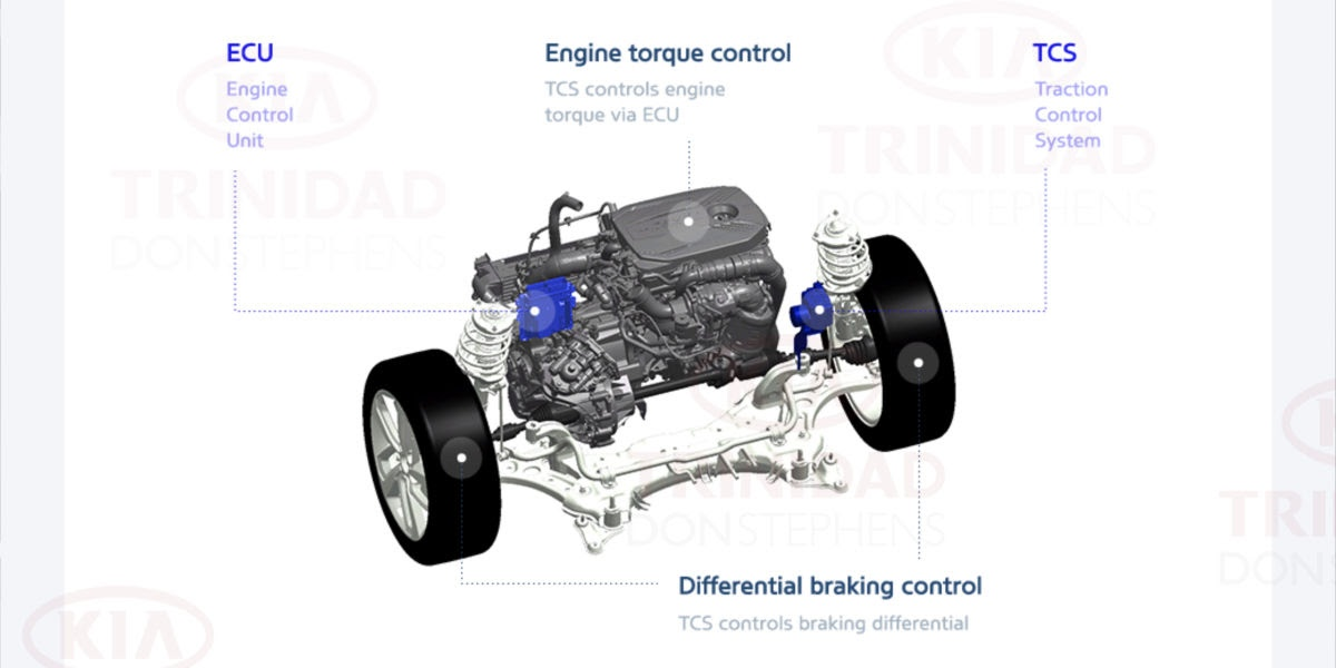 Kia's 2WD Traction Mode